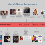 Stacy Boegem 2015 in Review